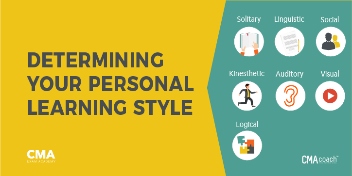 determining your personal learning style