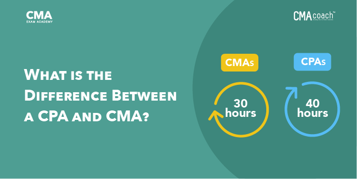 What is the Difference Between a CPA and CMA?