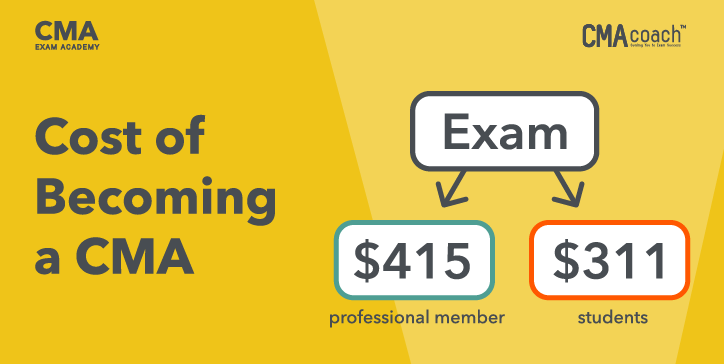 Cost of Becoming a CMA