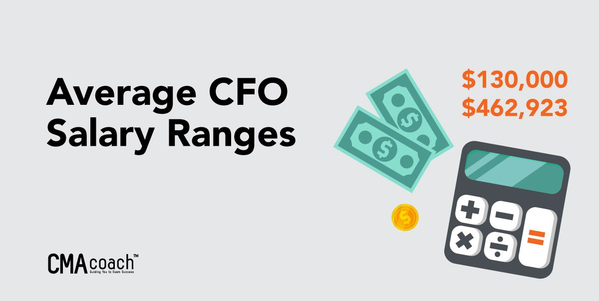 average cfo salary ranges