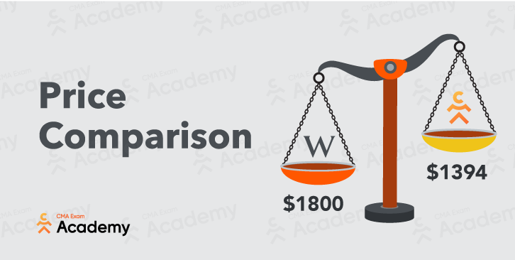 Wiley and CMA Exam Academy Price Comparison